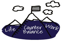 Life Counter Balance Work